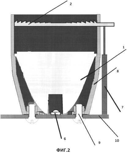 Узкоградусная оптическая система для светодиода