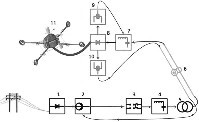 Способ удаленного проводного электропитания объектов