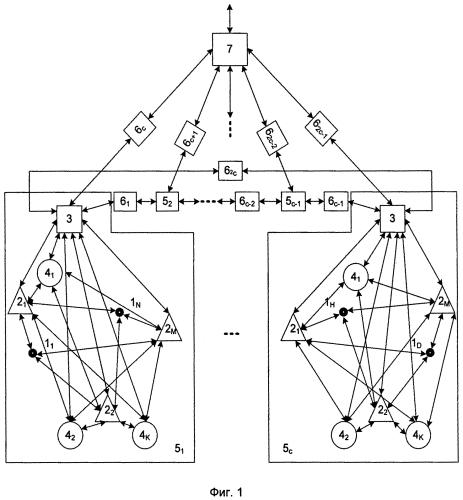Система определения местонахождения подвижных объектов