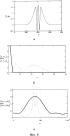 Способ улучшения характеристик измерения азимута наземных целей с учетом отражений от подстилающей поверхности