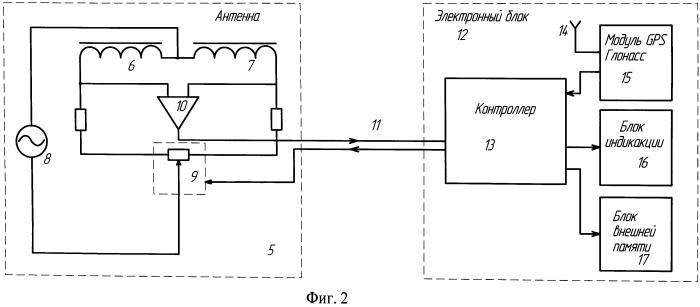Способ обнаружения дефектов трубопровода и несанкционированных врезок в трубопровод и устройство для его осуществления