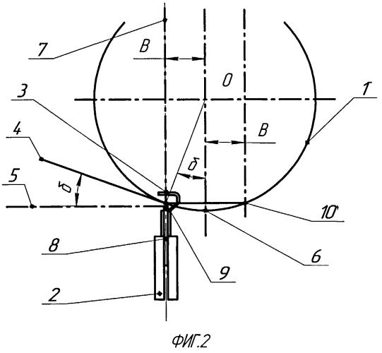 Способ заточки пильных цепей и устройство для осуществления этого способа