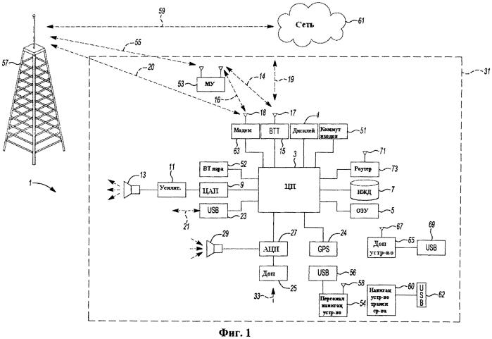 Система и способ навигации транспортного средства
