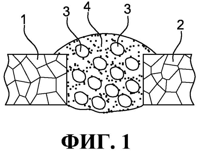 Композитный порошок для соединения или наплавки путем диффузионной пайки деталей из суперсплавов