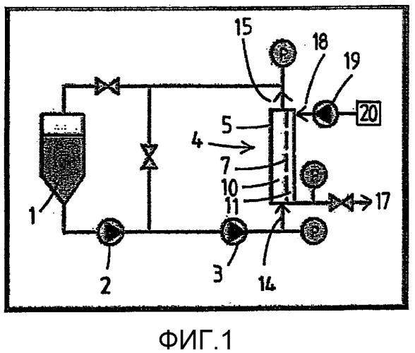 Способ фильтрации для управления фильтрационным модулем с газоподводом со стороны фильтрата для предотвращения обратного потока фильтрата
