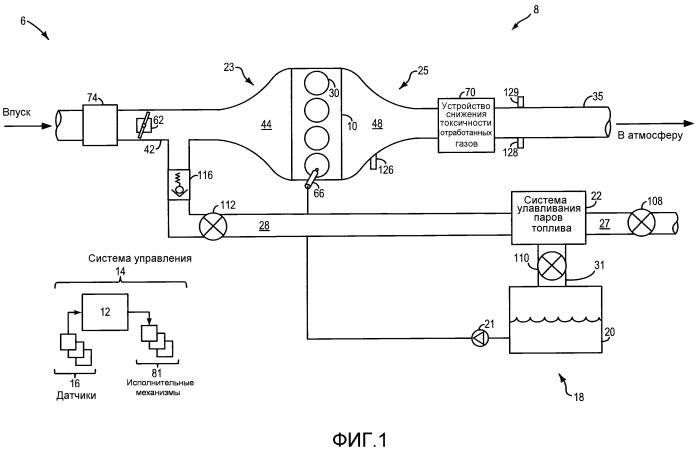 Способ контроля системы улавливания паров топлива, система снижения токсичности отработавших газов и способ работы системы улавливания топливных паров