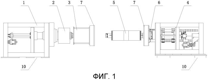 Формовочная машина и способ обеспечения ускоренного заворота