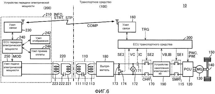 Устройство приема электрической мощности для транспортного средства, устройство передачи электрической мощности и система бесконтактной передачи/приема электрической мощности