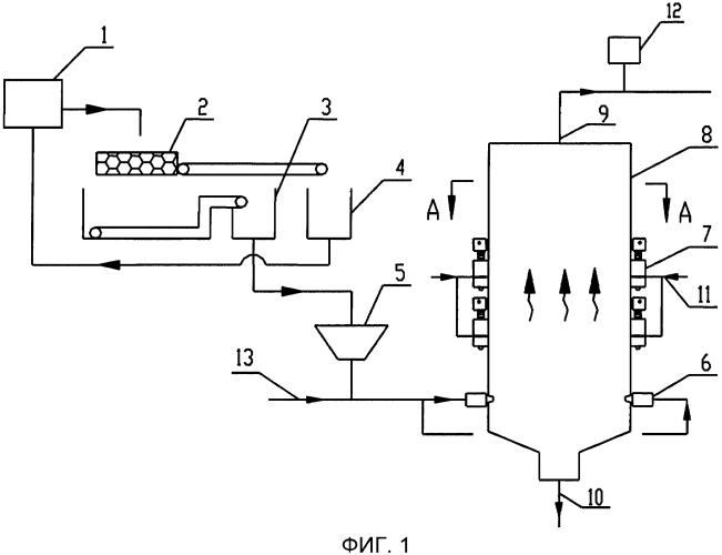 Микроволновой плазменный газификатор биомассы с перемещающимся потоком и способ газификации