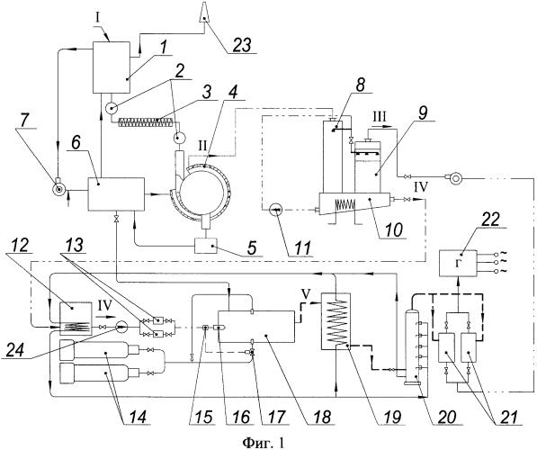 Способ термической переработки органосодержащего сырья