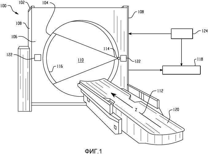 Аппарат для управления перемещением стола пациента