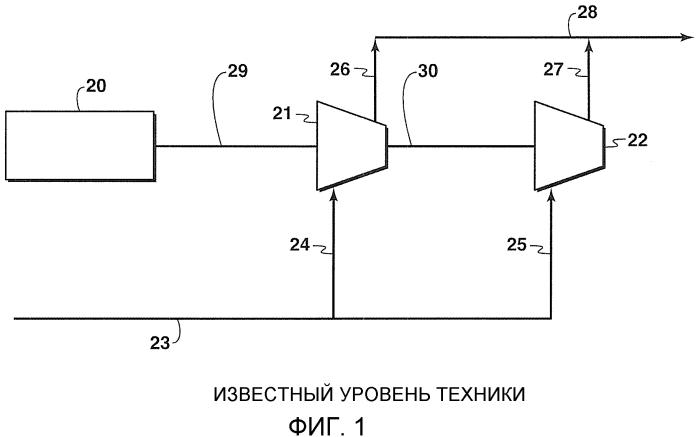 Устройство параллельного динамического компрессора и способы, относящиеся к нему