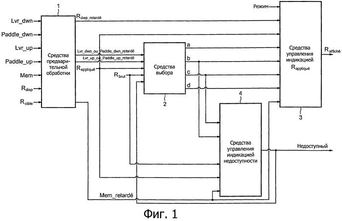 Способ управления индикацией передач автоматической коробки передач на приборной панели и соответствующая система