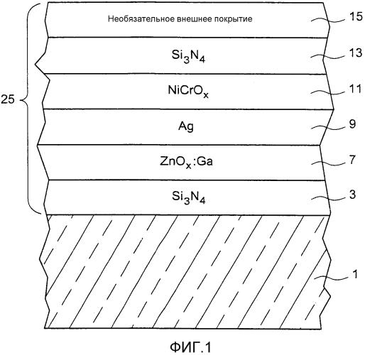 Покрытое изделие, имеющее затравочный слой легированного ga оксида цинка с уменьшенным напряжением под функциональным слоем, и способ его изготовления