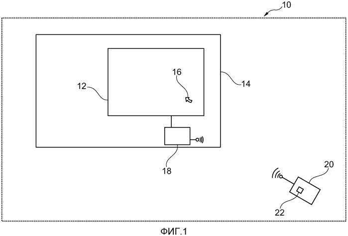 Система и способ перемещения курсора по экрану
