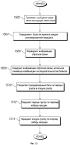 Система и способ для сигнализации информации управления в сети мобильной связи