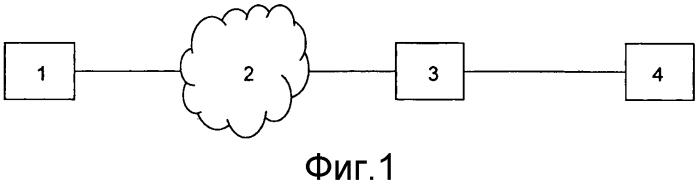 Система и способ проверки подлинности идентичности личности, вызывающей данные через компьютерную сеть