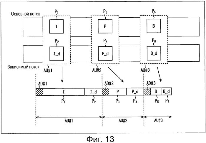 Устройство декодирования сигнала изображения, способ декодирования сигнала изображения, устройство кодирования сигнала изображения, способ кодирования сигнала изображения и программа