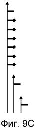 Способ и система для создания контрольных точек во время моделирования