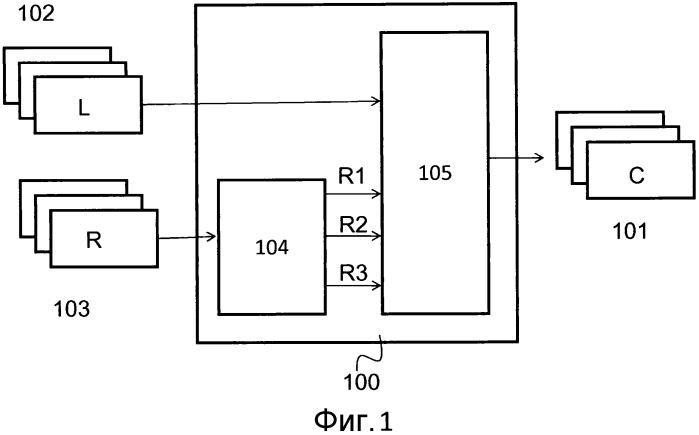Способ и устройство генерирования, передачи и приема стереоскопических изображений