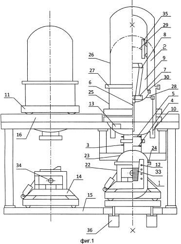 Способ производства металлургических заготовок, фасонного литья и устройство для его осуществления