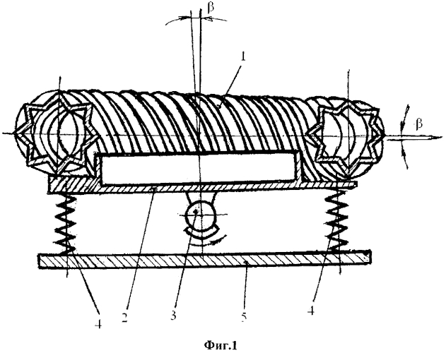 Вибрационная мельница
