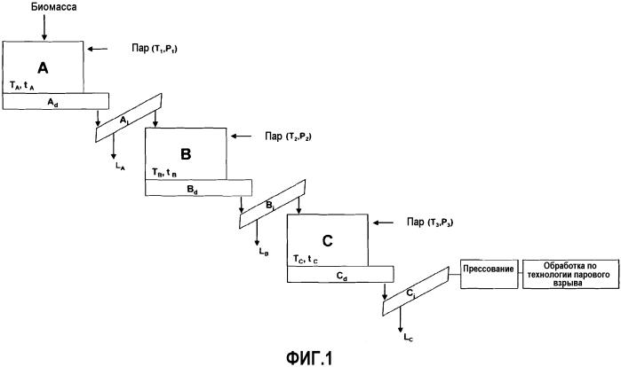 Усовершенствованный способ извлечения сахаров из предварительно обработанного потока лигноцеллюлозной биомассы