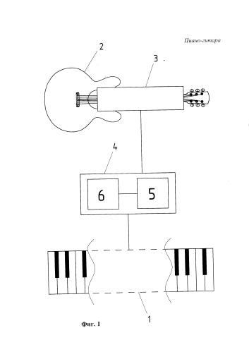 Пиано-гитара