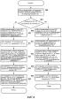 Способ и аппаратура запроса/возврата информации о состоянии канала