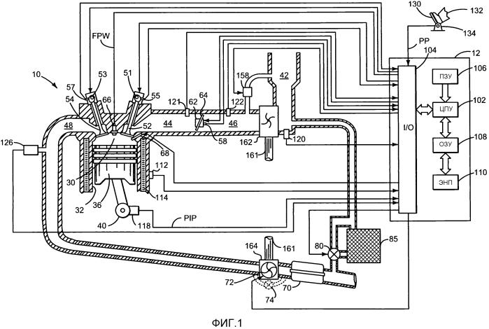 Способ снабжения топливом двигателя (варианты) и система двигателя