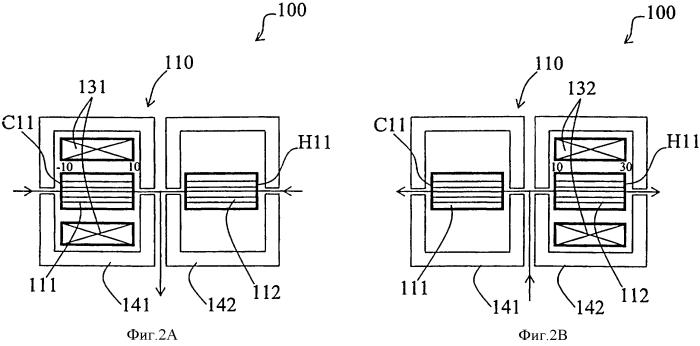 Тепловой генератор, содержащий магнитокалорический материал