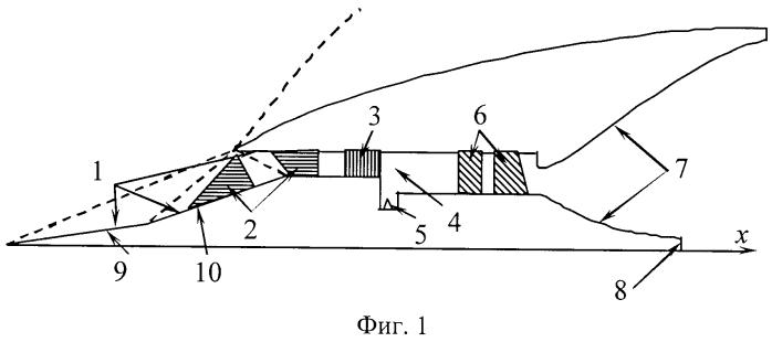 Способ сжигания топливо-воздушной смеси и прямоточный воздушно-реактивный двигатель со спиновой детонационной волной