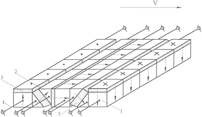 Магнитный полюс из объемных высокотемпературных сверхпроводников магнитолевитационного транспортного средства