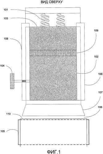 Устройство для установки щелевой экструзионной головки и управления в процессе нанесения покрытия