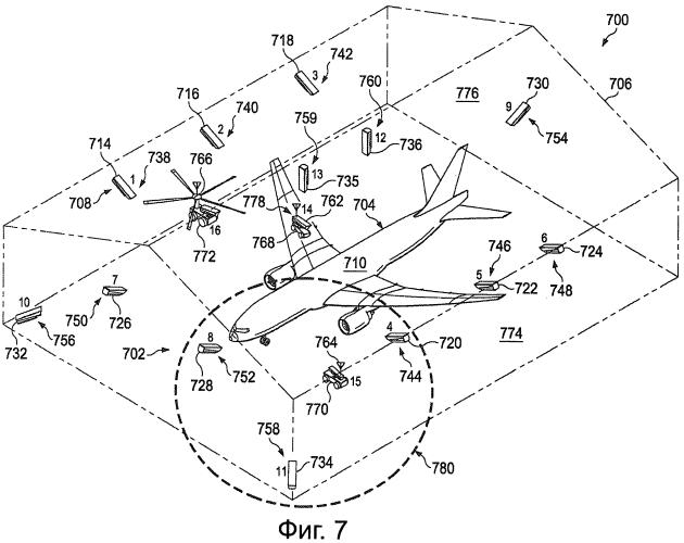 Автоматизированная система визуального осмотра