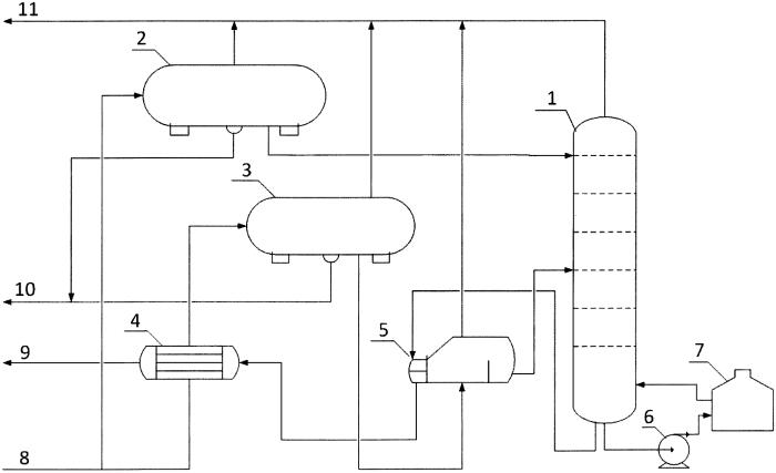 Способ деэтанизации нестабильного газового конденсата с возможностью предварительного дегазирования и установка для его осуществления