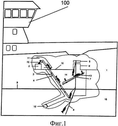Устройство для транспортировки улова