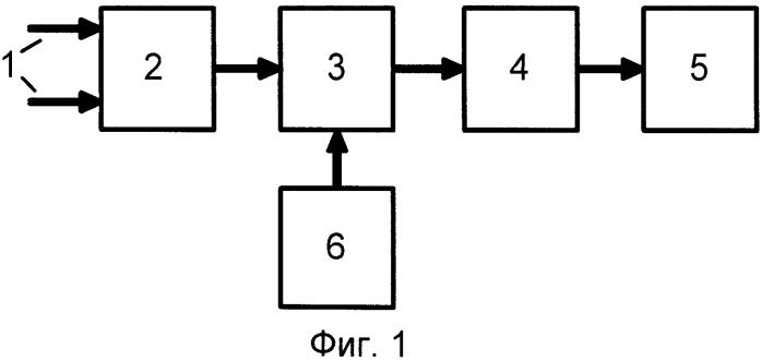 Способ точного определения сроков технического обслуживания двигателя внутреннего сгорания устройство для его осуществления