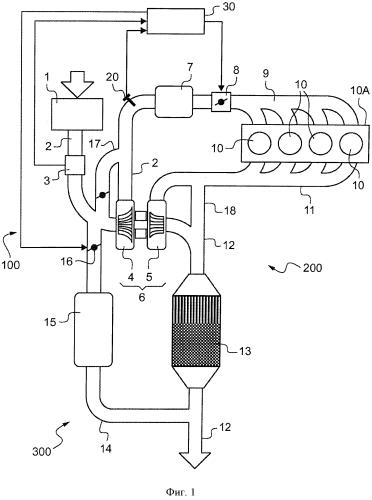 Способ определения степени подачи выхлопных газов, рециркулируемых на вход цилиндра двигателя внутреннего сгорания, и двигатель, в котором применяют указанный способ