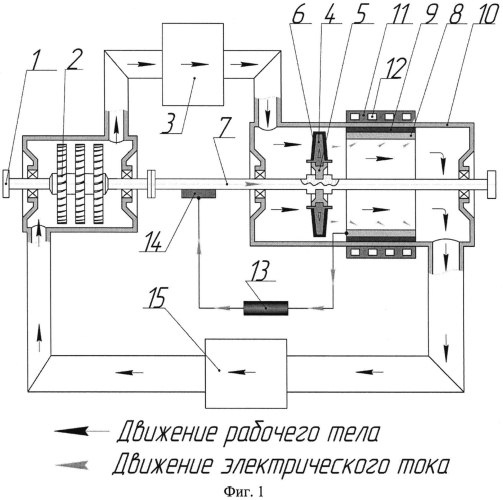 Способ охлаждения лопаток турбины газотурбинной установки