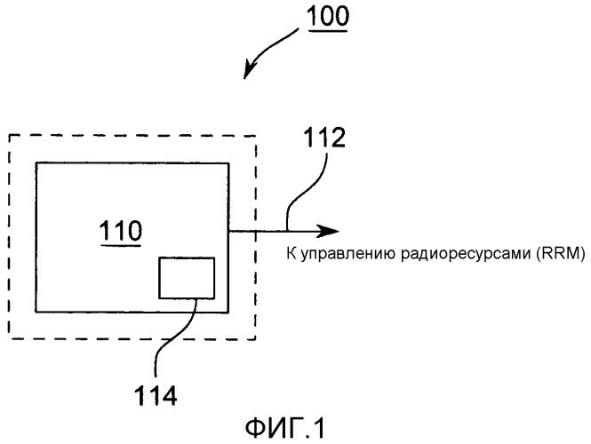 Предоставление информации о мобильном терминале объекту управления радиоресурсами сети беспроводной связи