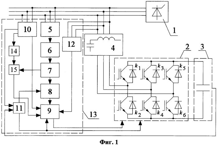 Устройство компенсации высших гармоник и коррекции несимметрии сети