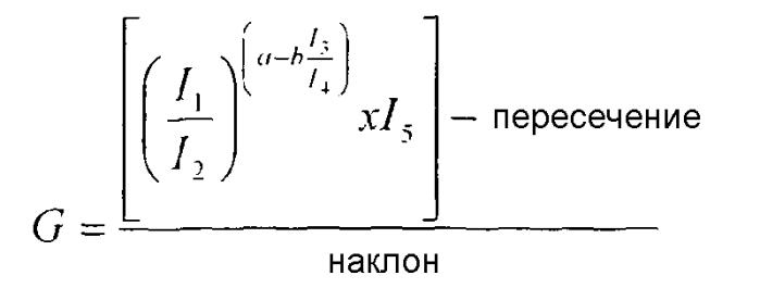 Система и способ определения электрохимического аналита