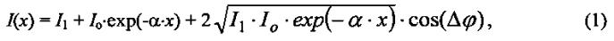 Инфракрасный амплитудно-фазовый плазмонный спектрометр