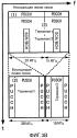 Терминальное устройство, устройство базовой станции, способ передачи и способ приема