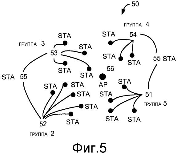 Механизмы уменьшения коллизий для сетей беспроводной связи