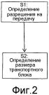 Связь с множественным входом и множественным выходом (mimo)