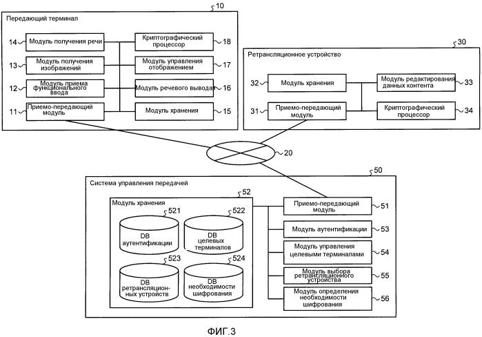 Устройство управления передачей, программа, система управления передачей и способ управления передачей