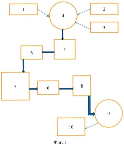 Способ приготовления базальтофиброармированных композиций для дисперсноармированного пенобетона