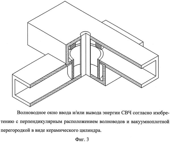 Волноводное окно ввода и/или вывода энергии свч